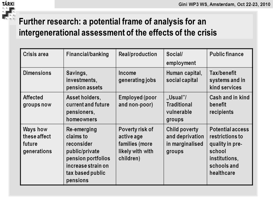Further research: a potential frame of analysis for an intergenerational assessment of the effects of the crisis