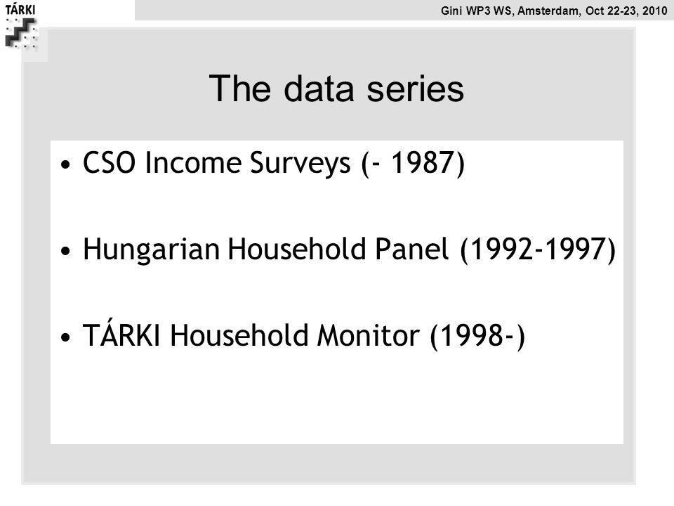The data series CSO Income Surveys (- 1987)