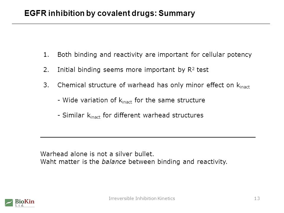 EGFR inhibition by covalent drugs: Summary