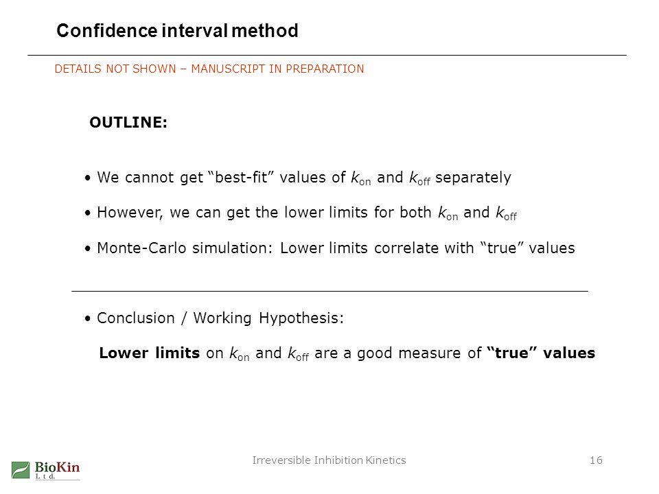 Confidence interval method