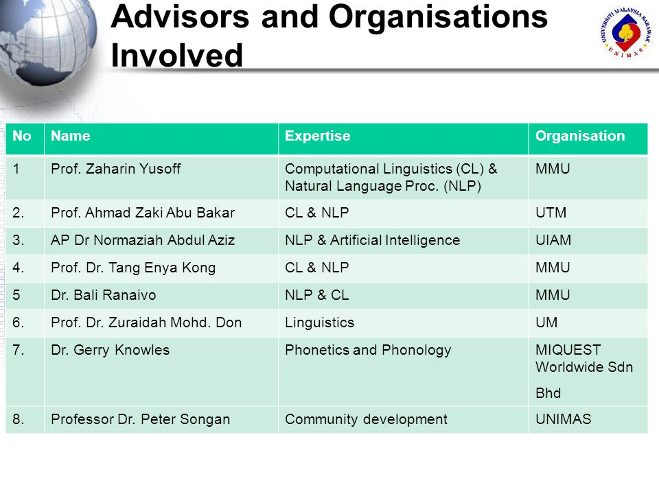 Advisors and Organisations Involved