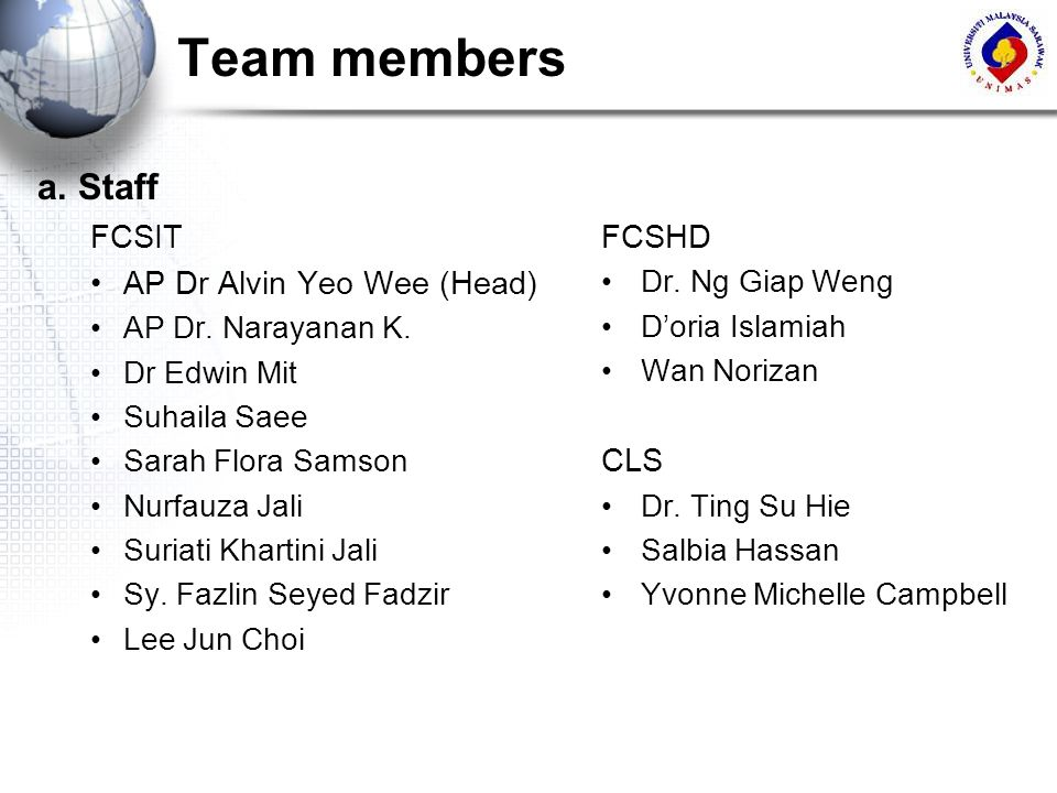 Team members a. Staff FCSIT AP Dr Alvin Yeo Wee (Head) FCSHD CLS