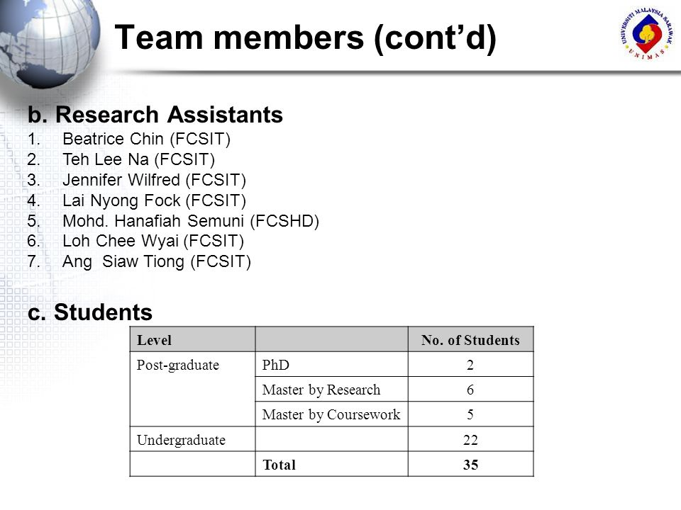 Team members (cont'd) b. Research Assistants c. Students