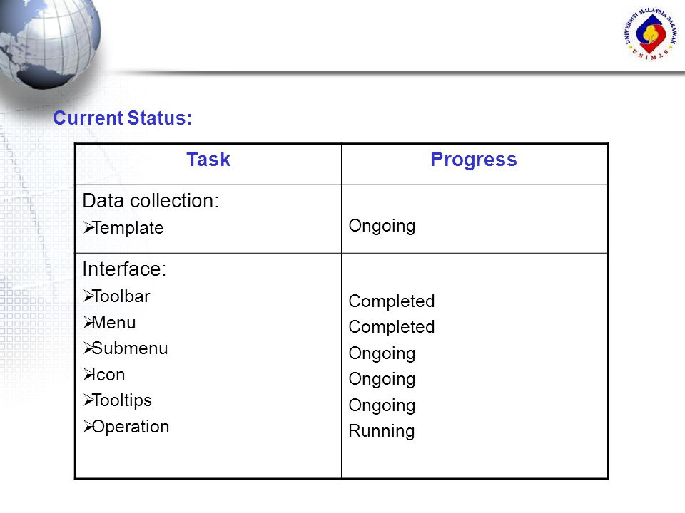 Task Progress Data collection: Interface: Current Status: Ongoing