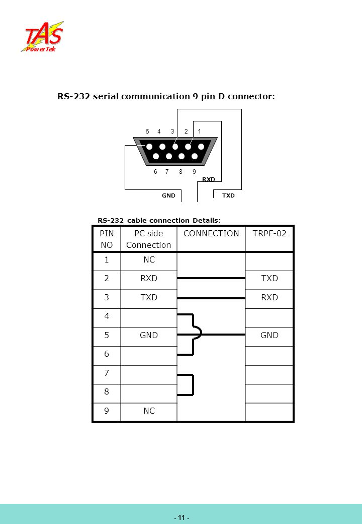 RS-232 serial communication 9 pin D connector: