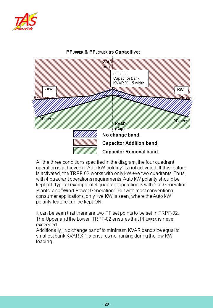 PFUPPER & PFLOWER as Capacitive: