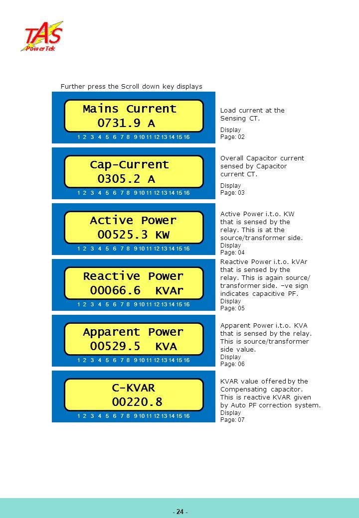 Mains Current 0731.9 A Cap-Current 0305.2 A Active Power 00525.3 KW