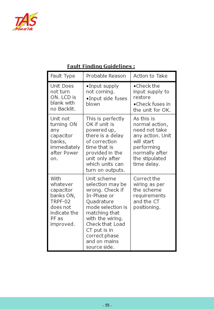Fault Finding Guidelines : Fault Type Probable Reason Action to Take