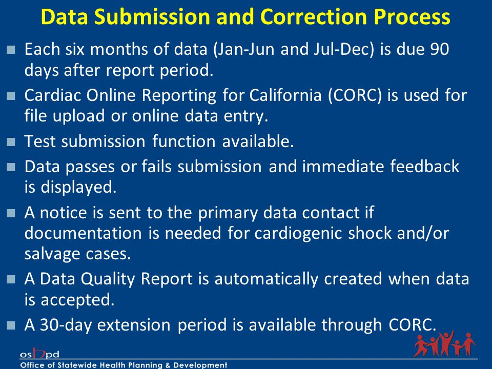 Data Submission and Correction Process