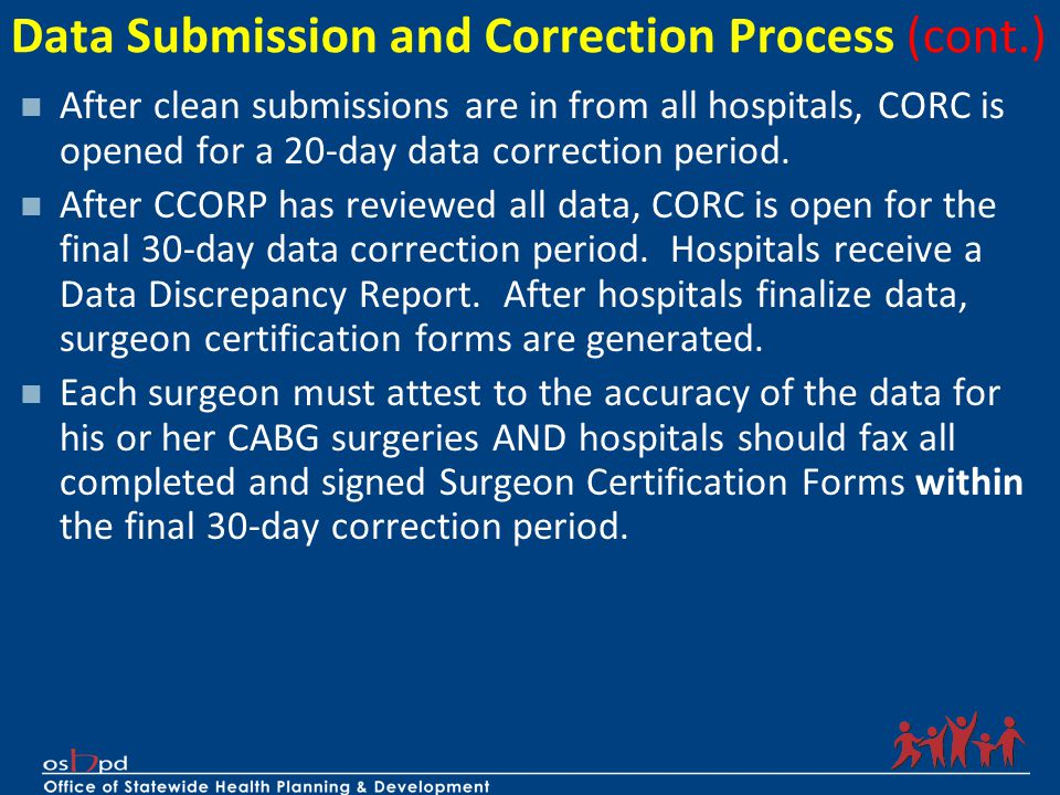 Data Submission and Correction Process (cont.)
