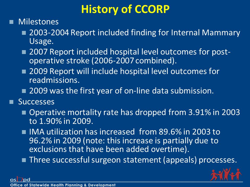 History of CCORP Milestones