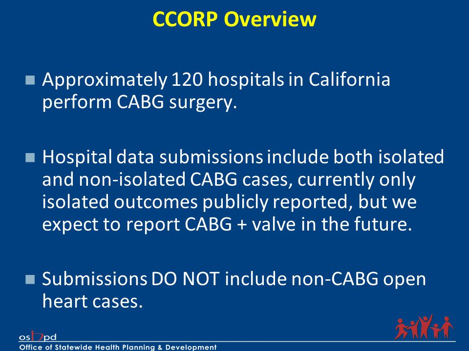 CCORP Overview Approximately 120 hospitals in California perform CABG surgery.
