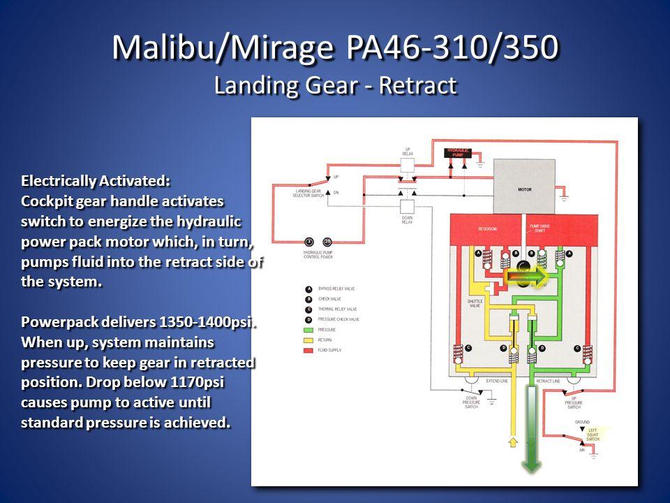 Malibu/Mirage PA46-310/350 Landing Gear - Retract