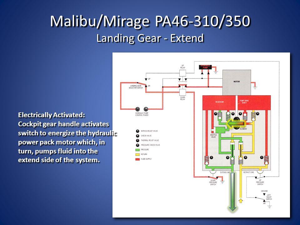 Malibu/Mirage PA46-310/350 Landing Gear - Extend