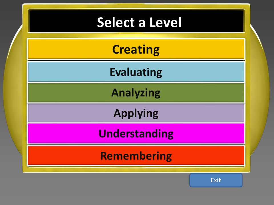 Select a Level Creating Evaluating Analyzing Applying Understanding