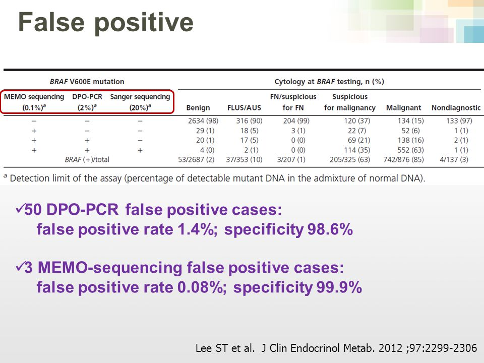 False positive 50 DPO-PCR false positive cases: