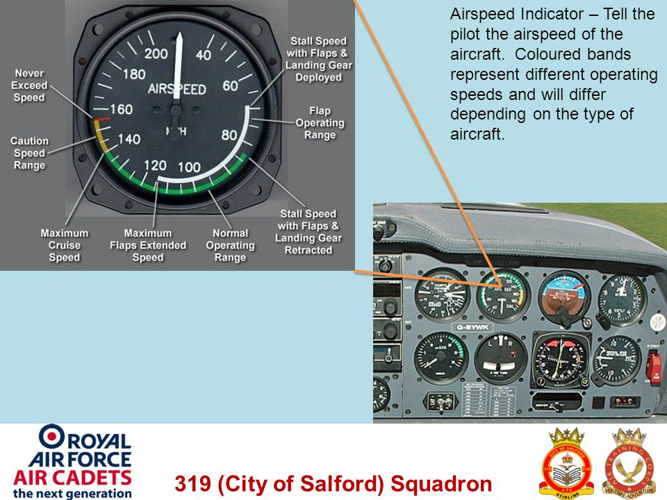 Airspeed Indicator – Tell the pilot the airspeed of the aircraft