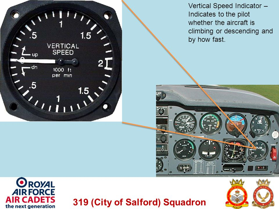 Vertical Speed Indicator – Indicates to the pilot whether the aircraft is climbing or descending and by how fast.