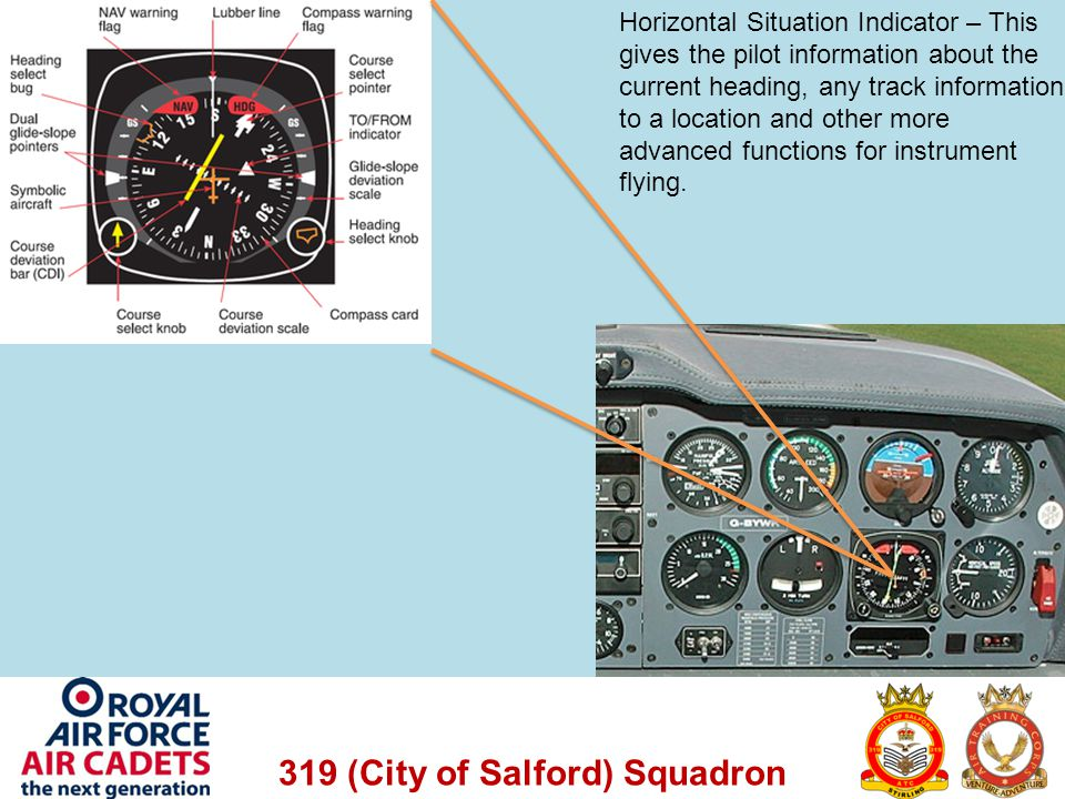 Horizontal Situation Indicator – This gives the pilot information about the current heading, any track information to a location and other more advanced functions for instrument flying.