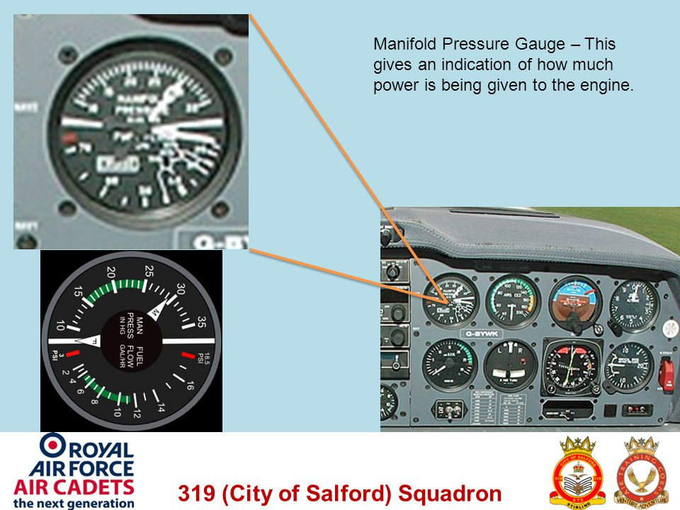 Manifold Pressure Gauge – This gives an indication of how much power is being given to the engine.