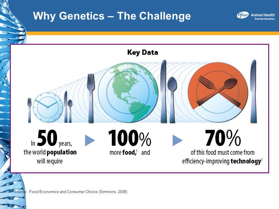Why Genetics – The Challenge