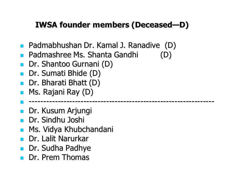 IWSA founder members (Deceased—D)