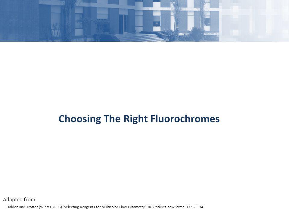 Choosing The Right Fluorochromes