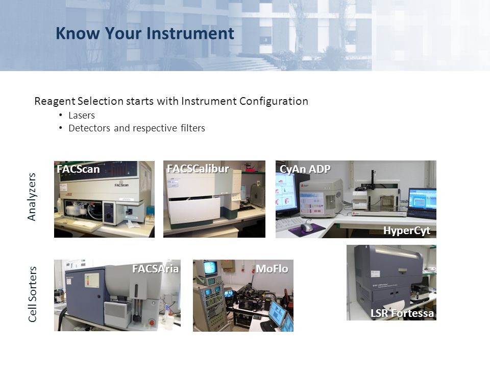 Know Your Instrument Reagent Selection starts with Instrument Configuration. Lasers. Detectors and respective filters.
