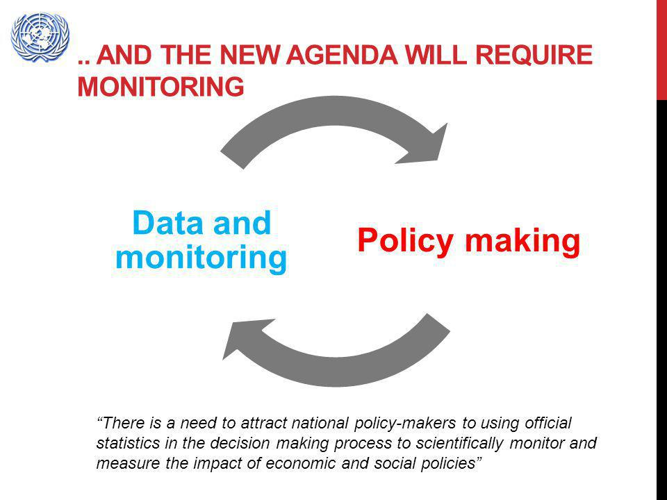 .. And the new agenda will require monitoring