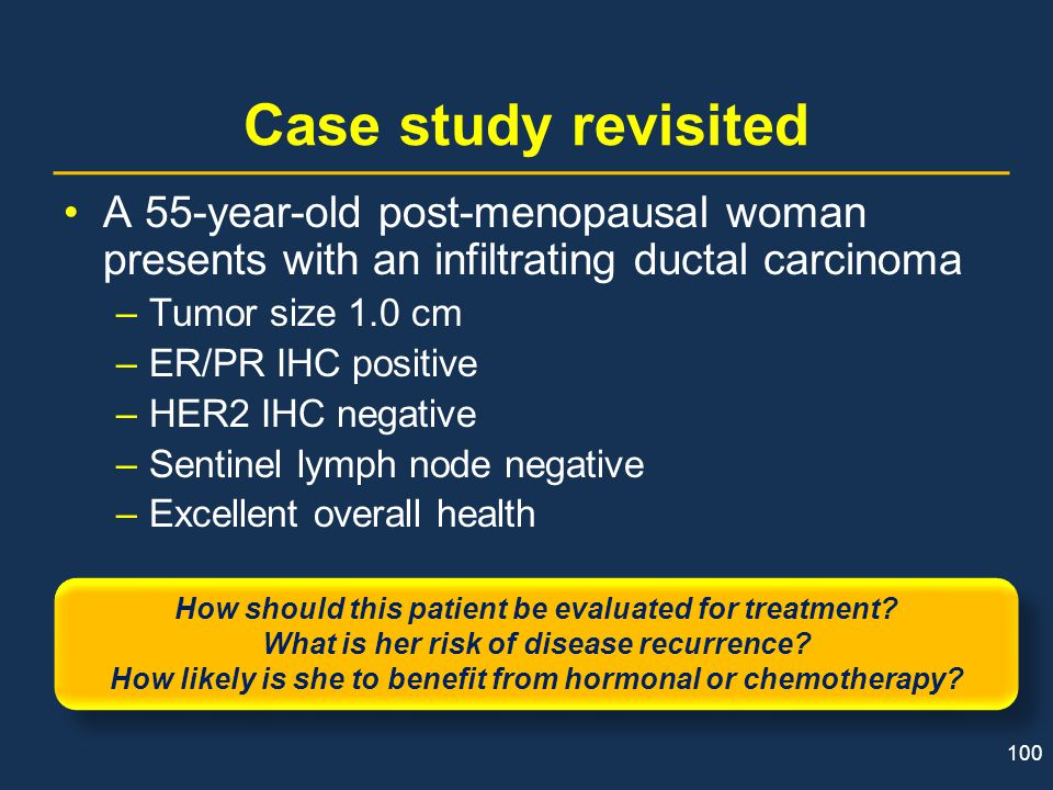 Case study revisited A 55-year-old post-menopausal woman presents with an infiltrating ductal carcinoma.