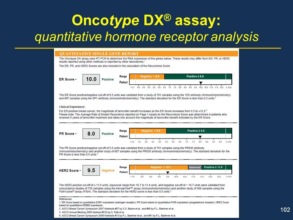 Oncotype DX® assay: quantitative hormone receptor analysis