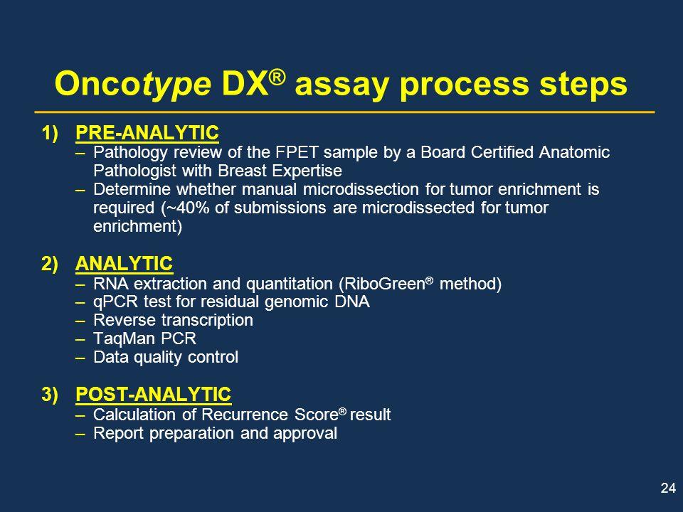 Oncotype DX® assay process steps