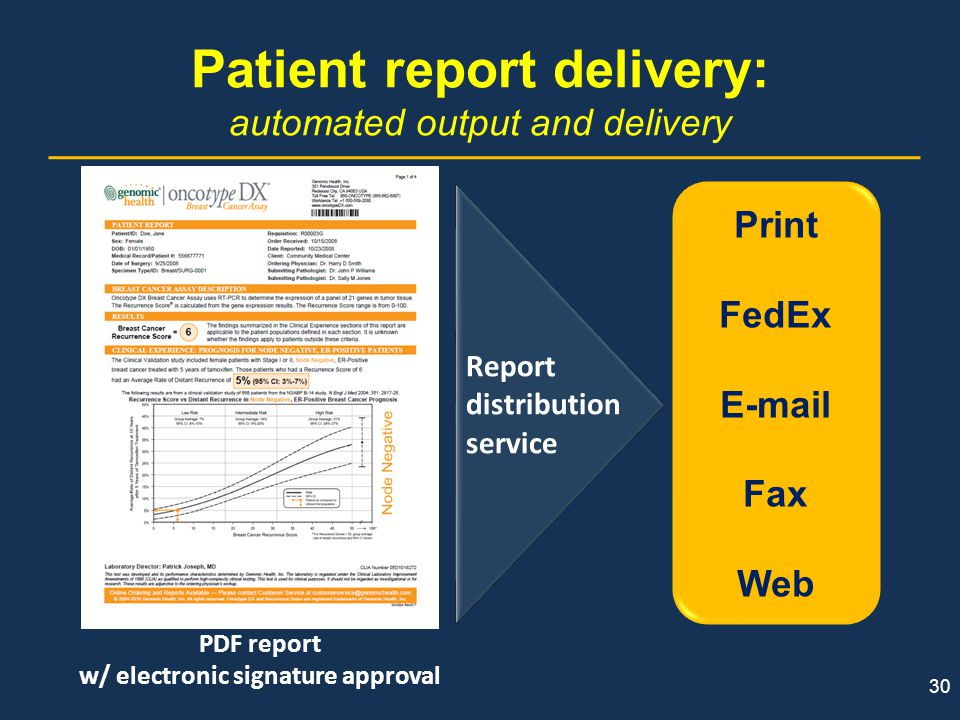 Patient report delivery: automated output and delivery