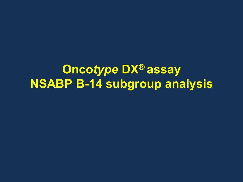 Oncotype DX® assay NSABP B-14 subgroup analysis