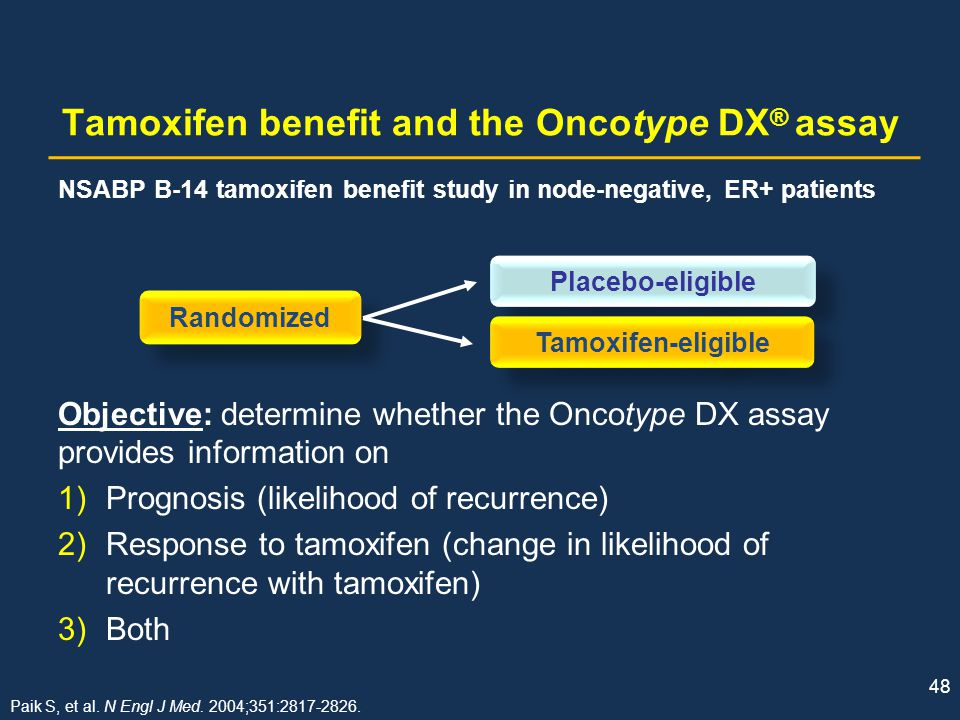 Tamoxifen benefit and the Oncotype DX® assay