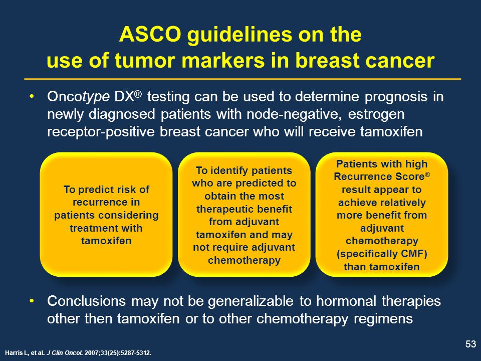 ASCO guidelines on the use of tumor markers in breast cancer
