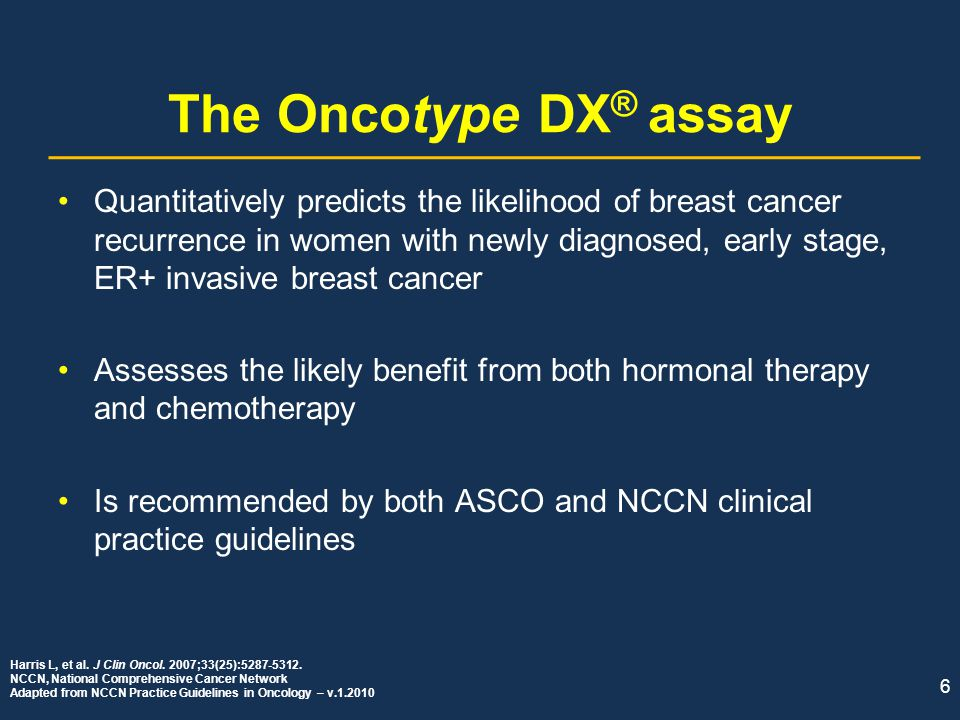 The Oncotype DX® assay