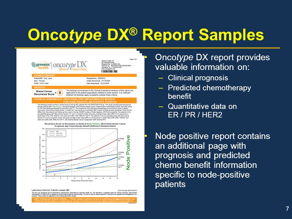 Oncotype DX® Report Samples