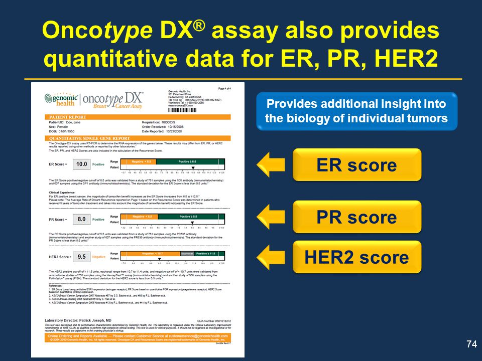 Oncotype DX® assay also provides quantitative data for ER, PR, HER2