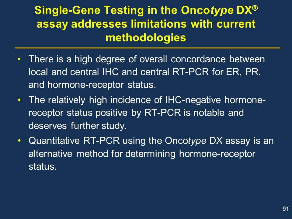 Single-Gene Testing in the Oncotype DX® assay addresses limitations with current methodologies