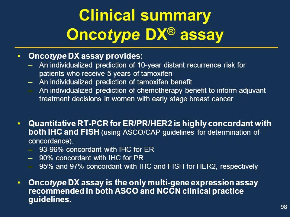 Clinical summary Oncotype DX® assay