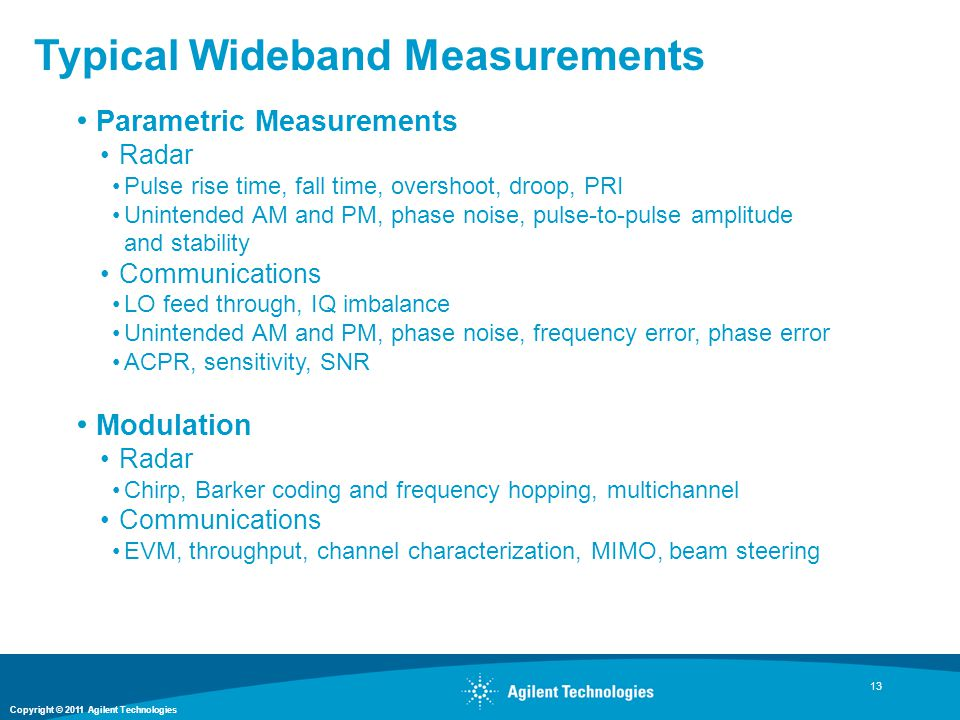Typical Wideband Measurements