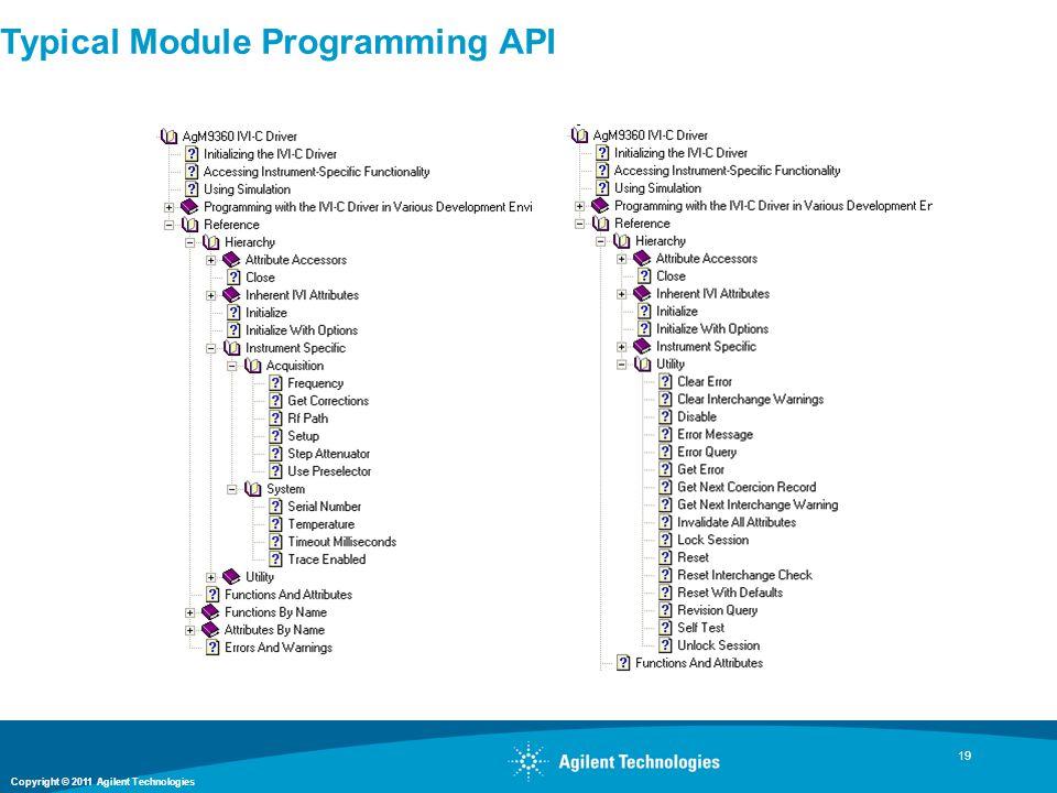 Typical Module Programming API