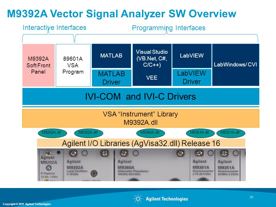M9392A Vector Signal Analyzer SW Overview