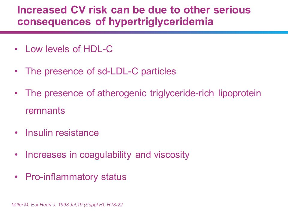 60418_85 07/09/13. Increased CV risk can be due to other serious consequences of hypertriglyceridemia.