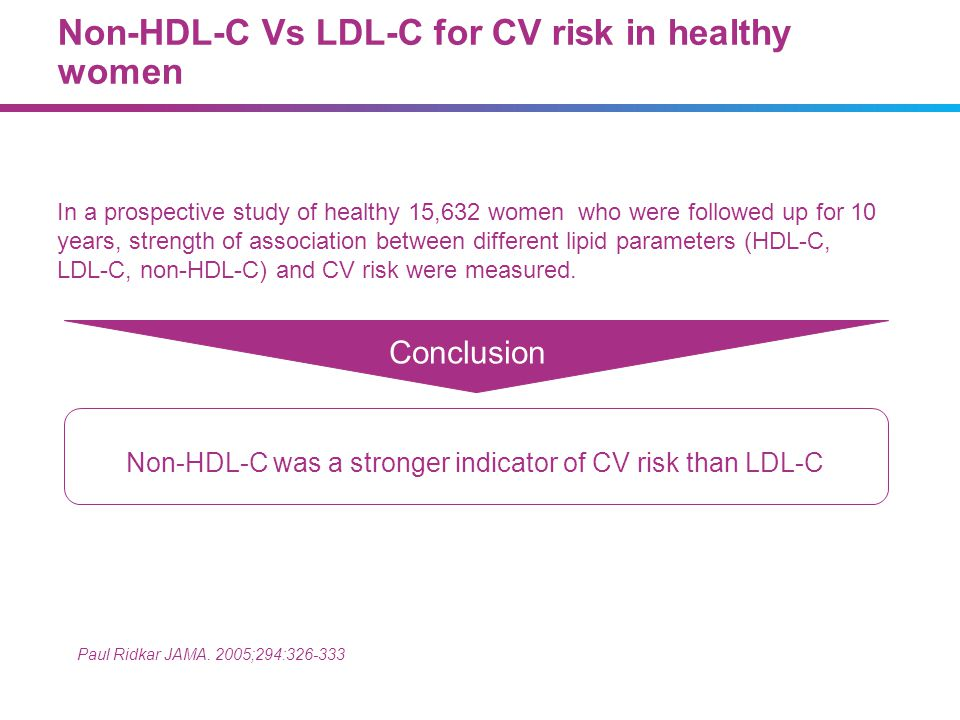 Non-HDL-C Vs LDL-C for CV risk in healthy women