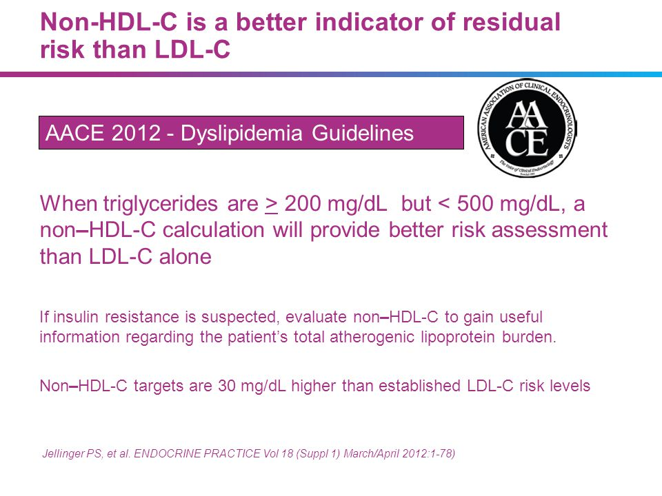 Non-HDL-C is a better indicator of residual risk than LDL-C