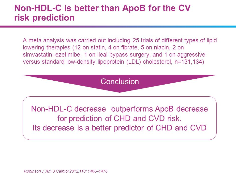 Non-HDL-C is better than ApoB for the CV risk prediction