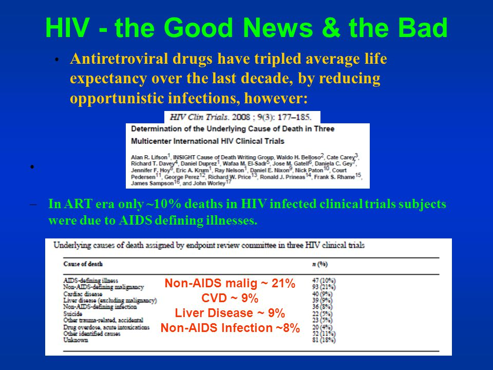 HIV - the Good News & the Bad