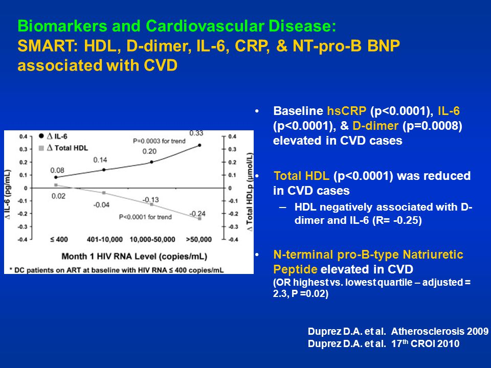 Biomarkers and Cardiovascular Disease: SMART: HDL, D-dimer, IL-6, CRP, & NT-pro-B BNP associated with CVD